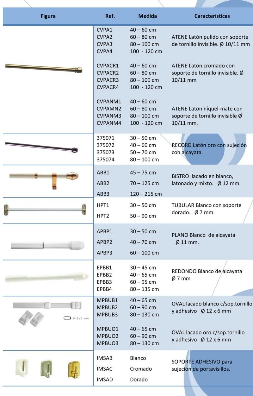 Portavisillos extensibles alcallata/tornillo